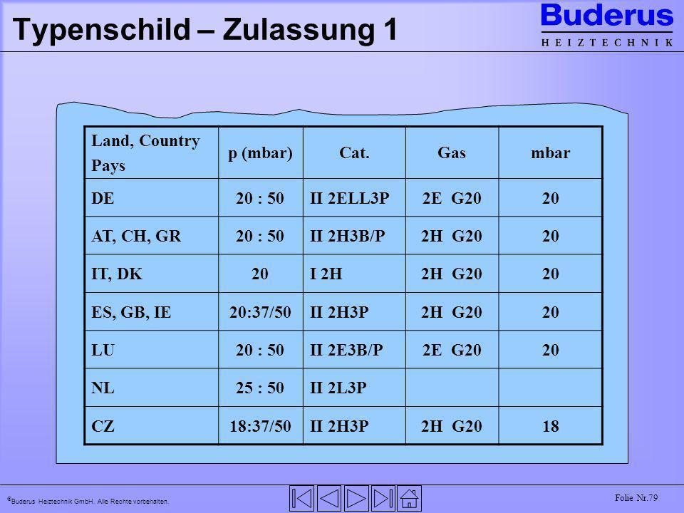 Buderus Heiztechnik GmbH. Alle Rechte vorbehalten. Folie Nr.79 Typenschild – Zulassung 1 Land, Country Pays p (mbar)Cat.Gasmbar DE20 : 50II 2ELL3P2E G