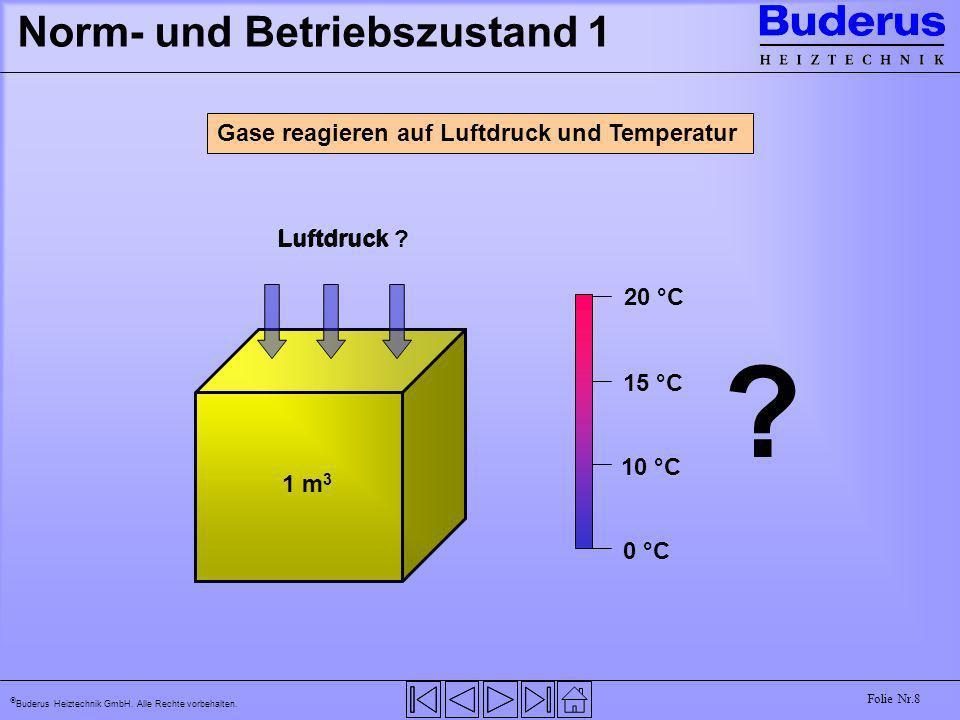 Buderus Heiztechnik GmbH. Alle Rechte vorbehalten. Folie Nr.8 Norm- und Betriebszustand 1 Gase reagieren auf Luftdruck und Temperatur 1 m 3 Luftdruck