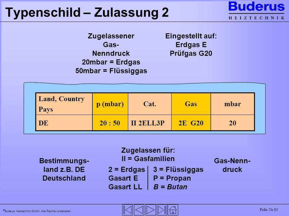 Buderus Heiztechnik GmbH. Alle Rechte vorbehalten. Folie Nr.80 Typenschild – Zulassung 2 Bestimmungs- land z.B. DE Deutschland Zugelassener Gas- Nennd