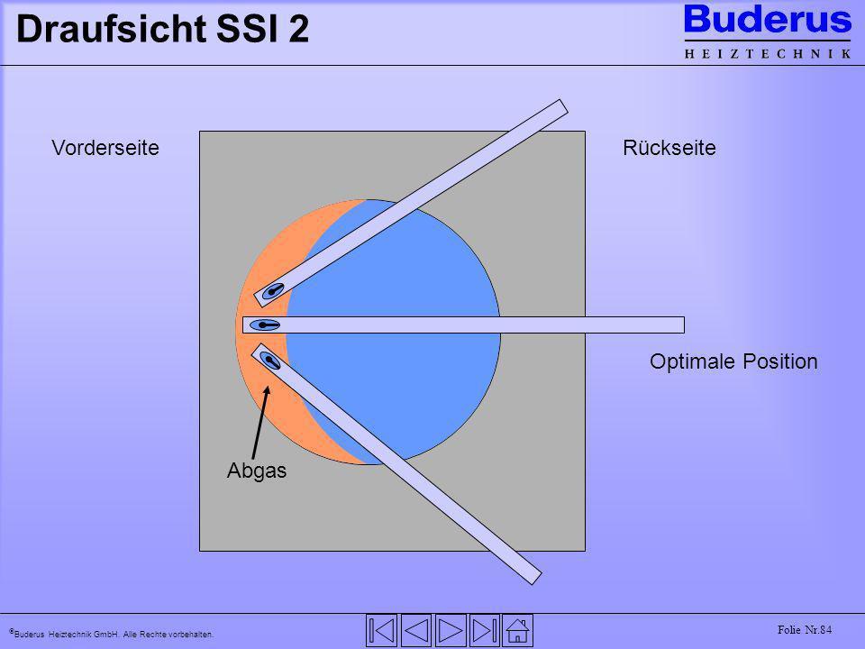 Buderus Heiztechnik GmbH. Alle Rechte vorbehalten. Folie Nr.84 Draufsicht SSI 2 RückseiteVorderseite Abgas Optimale Position