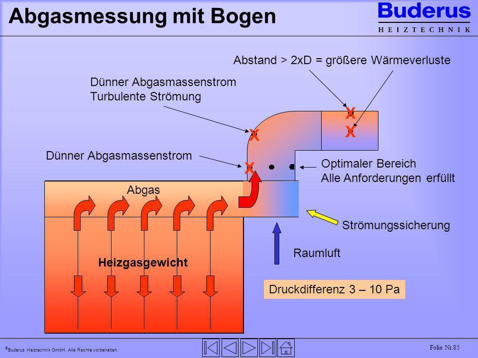 Buderus Heiztechnik GmbH. Alle Rechte vorbehalten. Folie Nr.85 Abgasmessung mit Bogen Heizgasgewicht Strömungssicherung Raumluft Abstand > 2xD = größe