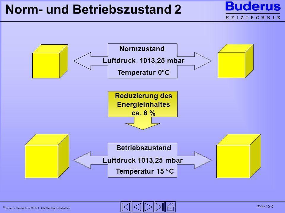 Buderus Heiztechnik GmbH. Alle Rechte vorbehalten. Folie Nr.9 Normzustand Luftdruck 1013,25 mbar Temperatur 0°C Betriebszustand Luftdruck 1013,25 mbar
