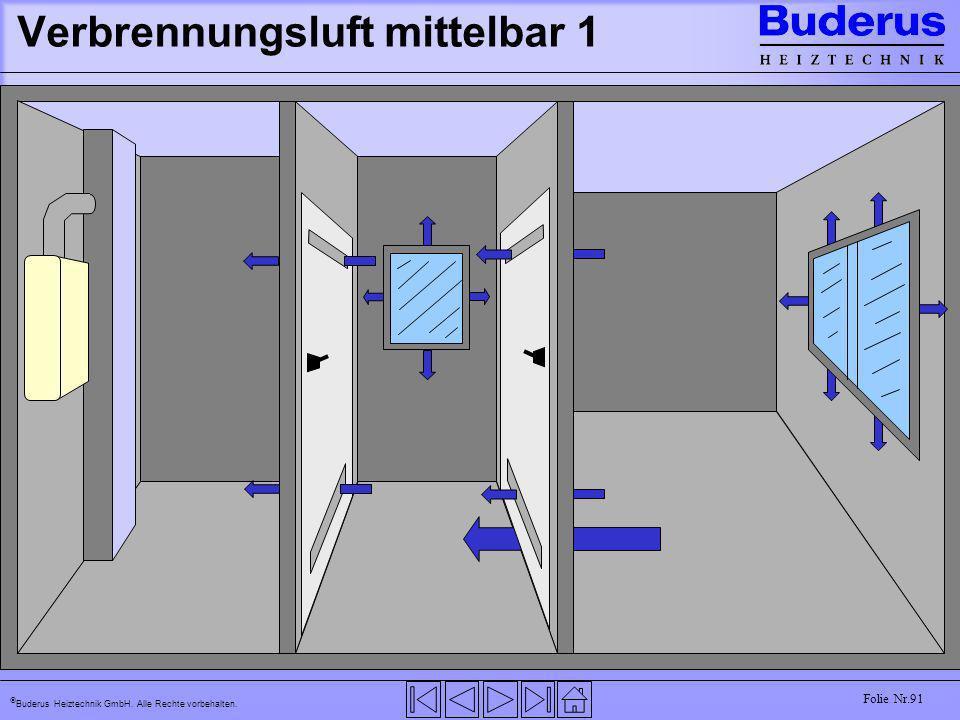 Buderus Heiztechnik GmbH. Alle Rechte vorbehalten. Folie Nr.92 Verbrennungsluft mittelbar 2