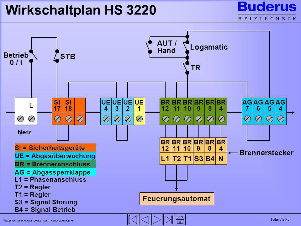 Buderus Heiztechnik GmbH. Alle Rechte vorbehalten. Folie Nr.93 Wirkschaltplan HS 3220 L SI 17 SI 18 UE 4 UE 3 UE 2 UE 1 BR 12 BR 11 BR 10 BR 9 BR 8 BR