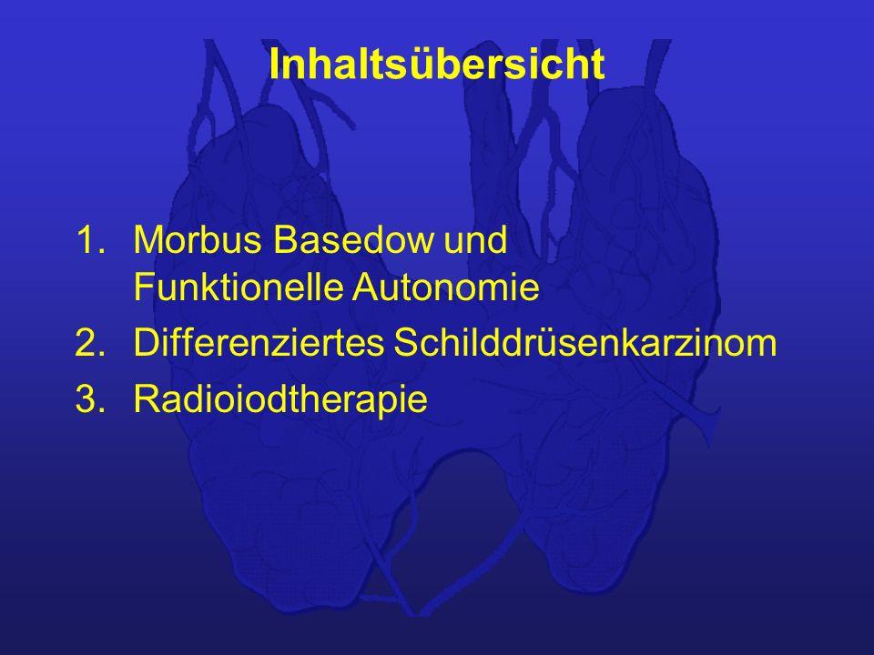 Inhaltsübersicht 1.Morbus Basedow und Funktionelle Autonomie 2.Differenziertes Schilddrüsenkarzinom 3.Radioiodtherapie