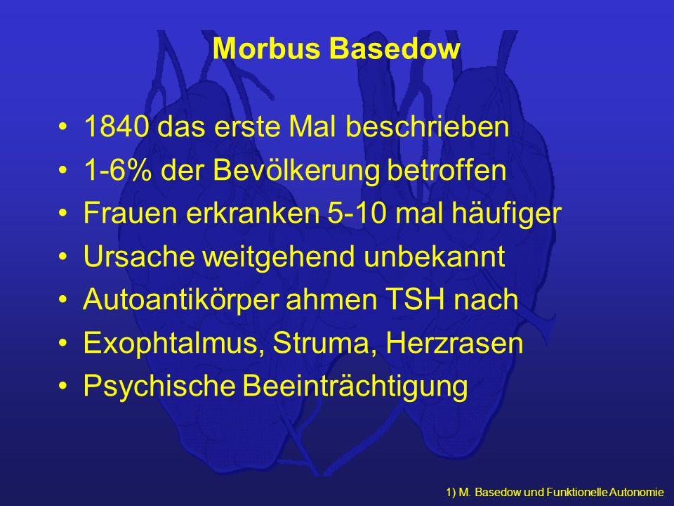 1) M. Basedow und Funktionelle Autonomie Morbus Basedow 1840 das erste Mal beschrieben 1-6% der Bevölkerung betroffen Frauen erkranken 5-10 mal häufig