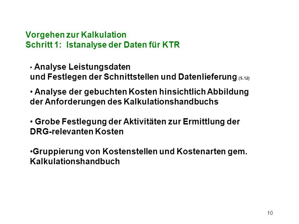 10 Vorgehen zur Kalkulation Schritt 1: Istanalyse der Daten für KTR Analyse Leistungsdaten und Festlegen der Schnittstellen und Datenlieferung (S.12)
