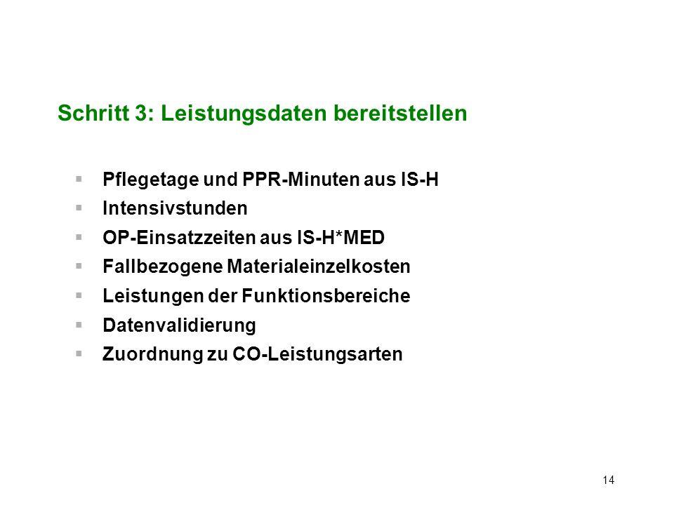 14 Schritt 3: Leistungsdaten bereitstellen Pflegetage und PPR-Minuten aus IS-H Intensivstunden OP-Einsatzzeiten aus IS-H*MED Fallbezogene Materialeinz