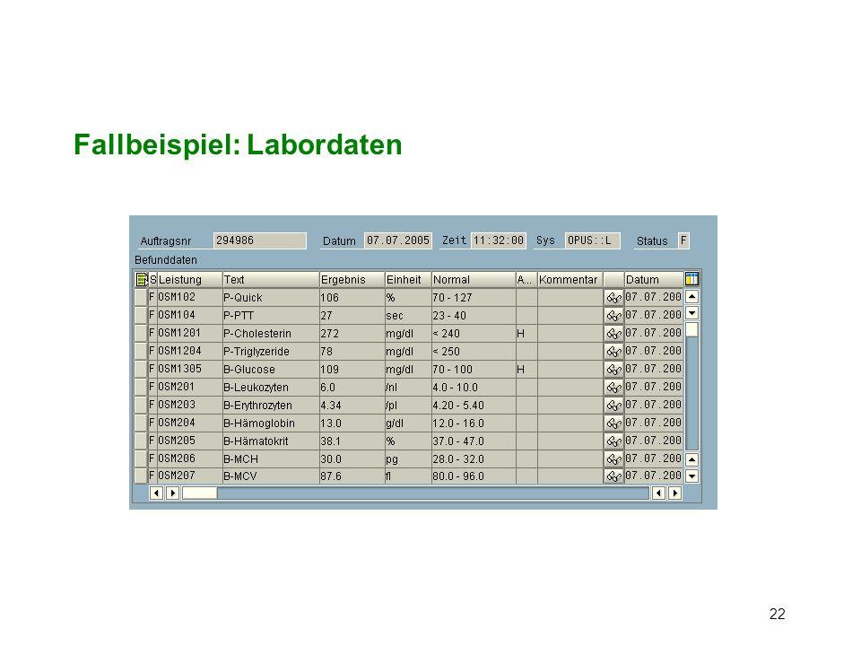 22 Fallbeispiel: Labordaten