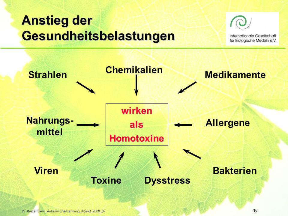 16 Dr. Küstermann_Autoimmunerkrankung_Kurs-B_2006_dk Anstieg der Gesundheitsbelastungen wirkenalsHomotoxine Strahlen Chemikalien Viren Nahrungs- mitte