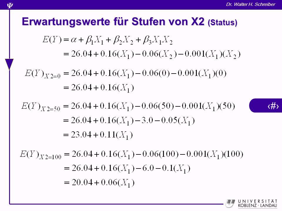 10 Dr. Walter H. Schreiber Erwartungswerte für Stufen von X2 (Status)