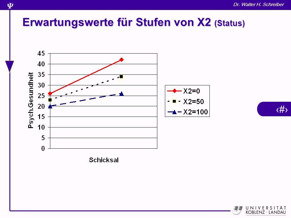 11 Dr. Walter H. Schreiber Erwartungswerte für Stufen von X2 (Status)
