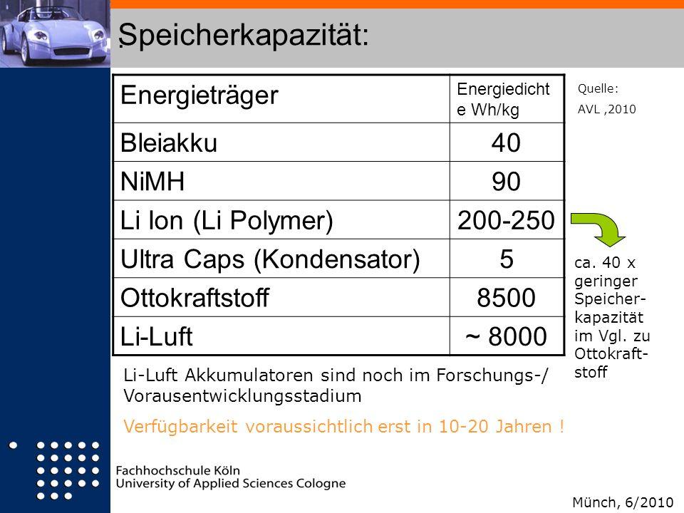 Speicherkapazität:. Energieträger Energiedicht e Wh/kg Bleiakku40 NiMH90 Li Ion (Li Polymer)200-250 Ultra Caps (Kondensator)5 Ottokraftstoff8500 Li-Lu