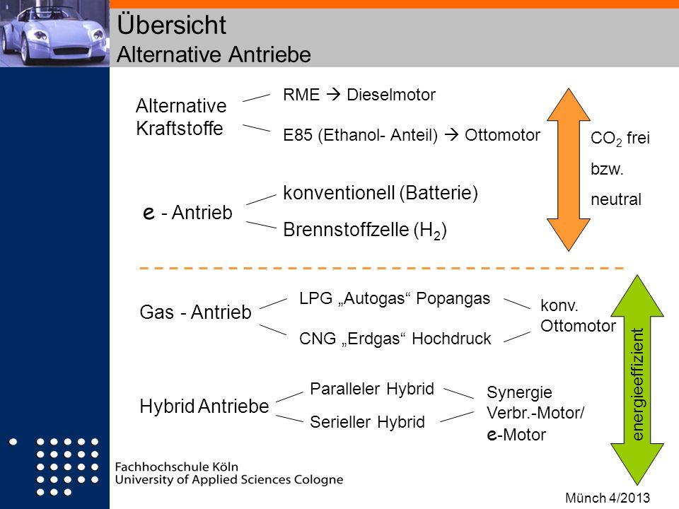 Übersicht Alternative Antriebe Gas - Antrieb Hybrid Antriebe e - Antrieb konventionell (Batterie) Brennstoffzelle (H 2 ) Alternative Kraftstoffe RME D