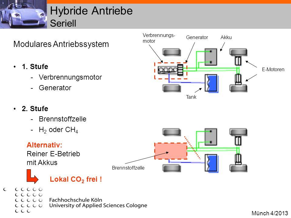 Hybride Antriebe Seriell Modulares Antriebssystem 1. Stufe -Verbrennungsmotor -Generator 2. Stufe -Brennstoffzelle -H 2 oder CH 4 Verbrennungs- motor
