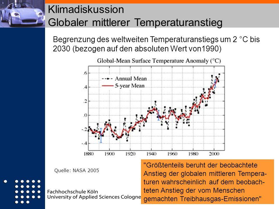 Klimadiskussion Globaler mittlerer Temperaturanstieg Begrenzung des weltweiten Temperaturanstiegs um 2 °C bis 2030 (bezogen auf den absoluten Wert von