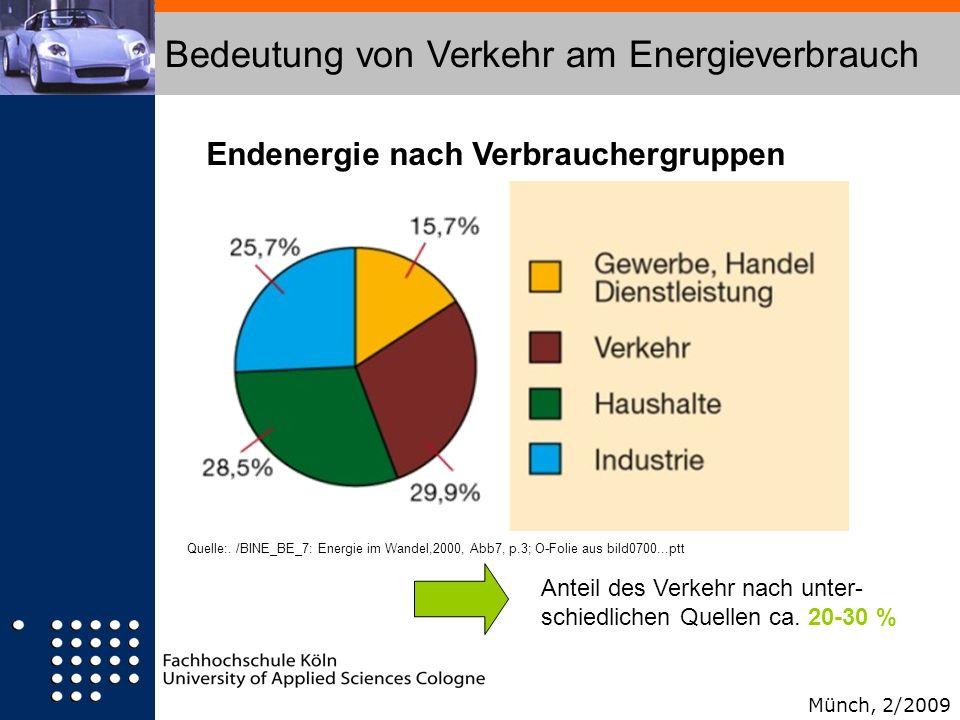 Bedeutung von Verkehr am Energieverbrauch Quelle:. /BINE_BE_7: Energie im Wandel,2000, Abb7, p.3; O-Folie aus bild0700...ptt Endenergie nach Verbrauch