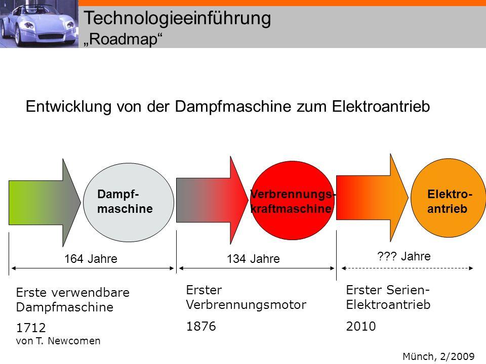 Technologieeinführung Roadmap Entwicklung von der Dampfmaschine zum Elektroantrieb Dampf- maschine Verbrennungs- kraftmaschine Elektro- antrieb Erster