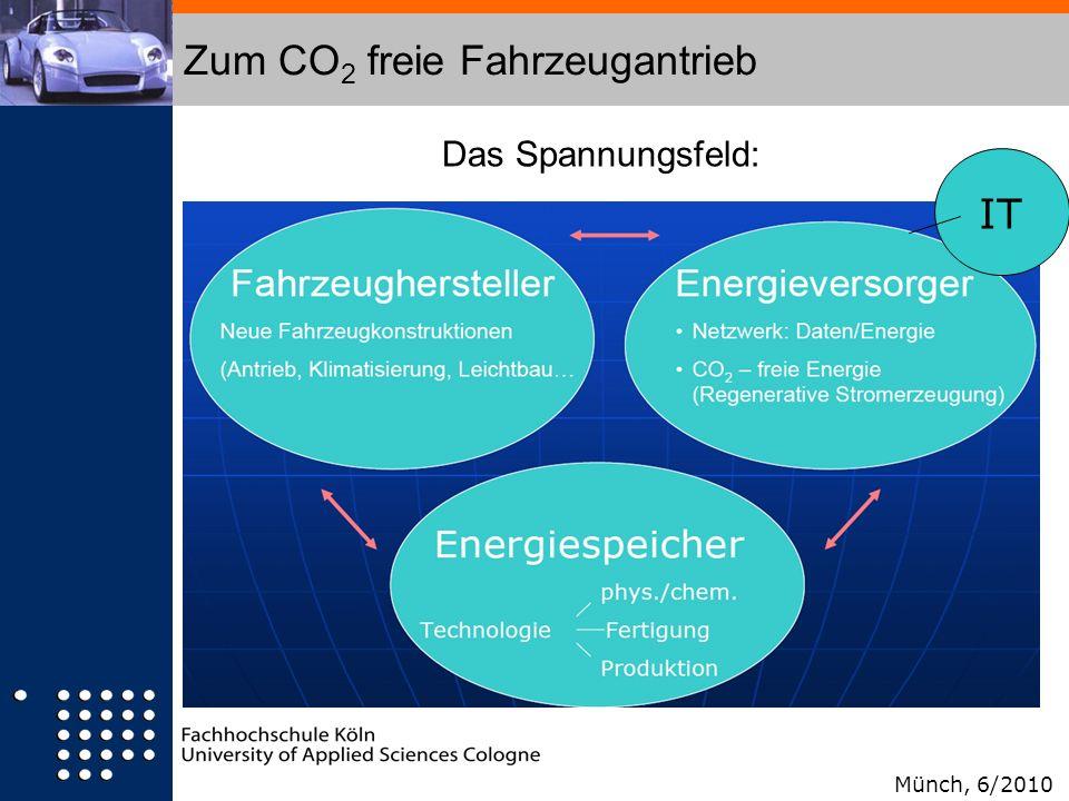 Zum CO 2 freie Fahrzeugantrieb Das Spannungsfeld: Münch, 6/2010 IT