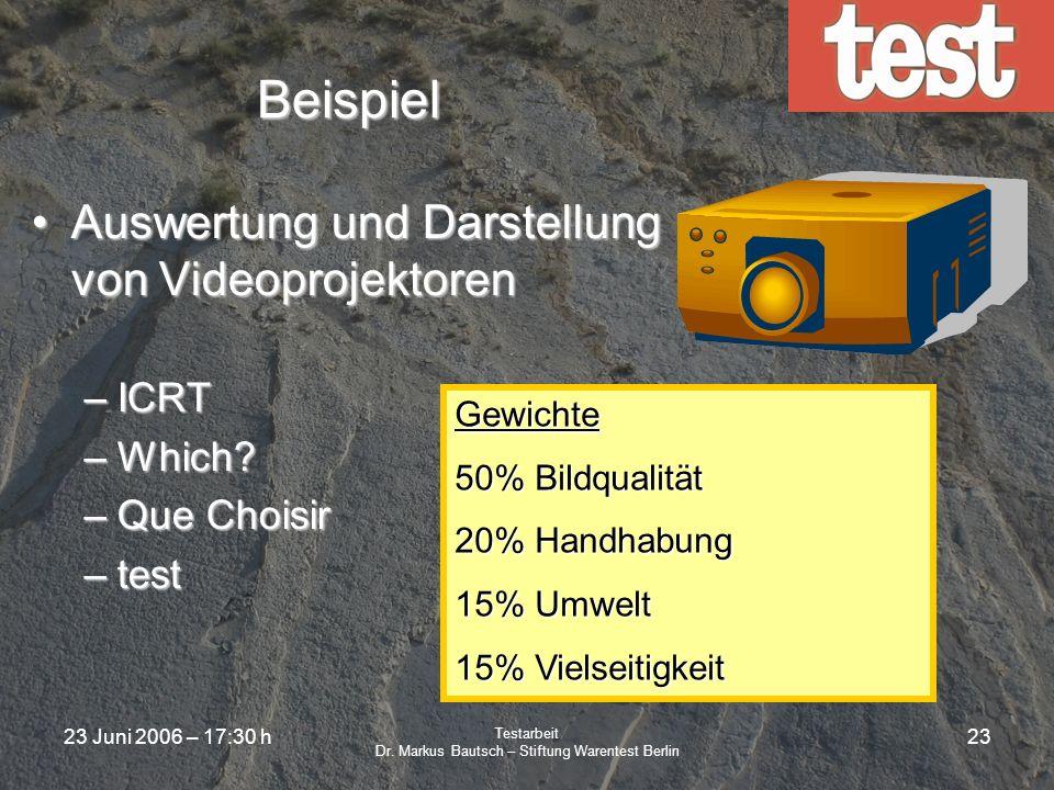 23 Juni 2006 – 17:30 h Testarbeit Dr. Markus Bautsch – Stiftung Warentest Berlin 22 Umweltaspekte Beispiel: Leistungsaufnahme im Schein-AusBeispiel: L
