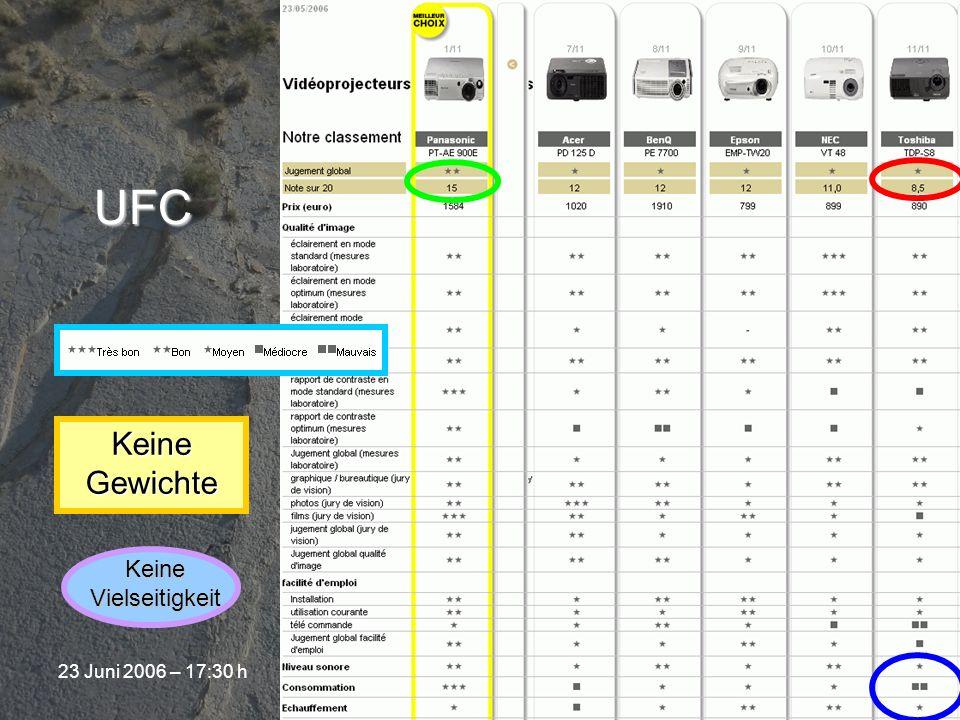 23 Juni 2006 – 17:30 h Testarbeit Dr. Markus Bautsch – Stiftung Warentest Berlin 25 Which? Keine Legende Keine Umweltinformation