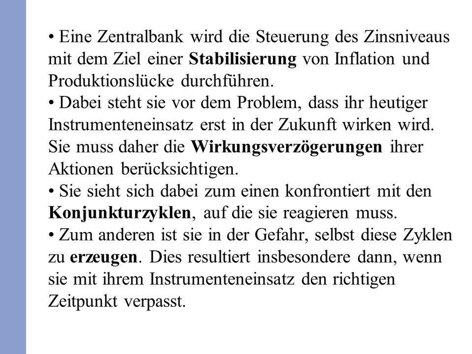 Eine Zentralbank wird die Steuerung des Zinsniveaus mit dem Ziel einer Stabilisierung von Inflation und Produktionslücke durchführen.