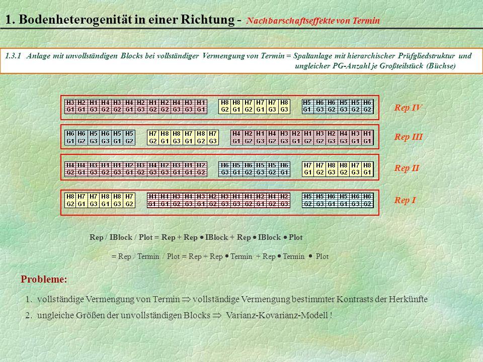 1. Bodenheterogenität in einer Richtung - Nachbarschaftseffekte von Termin 1.3.1 Anlage mit unvollständigen Blocks bei vollständiger Vermengung von Te