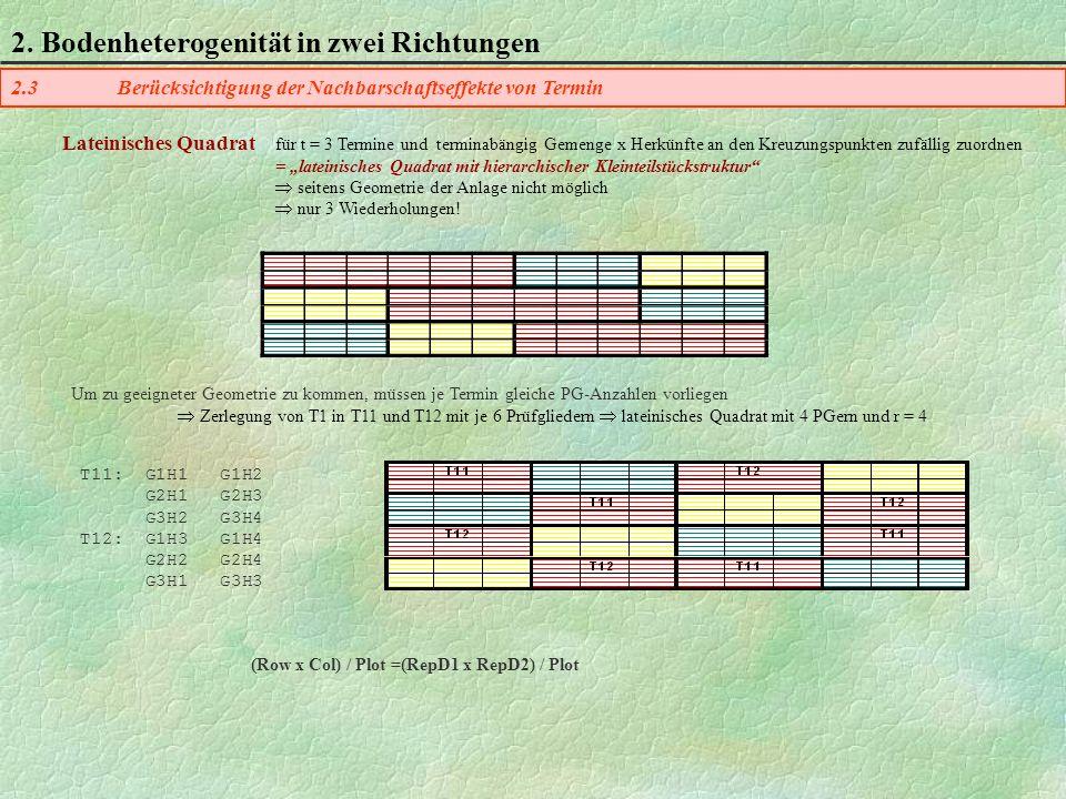 2. Bodenheterogenität in zwei Richtungen 2.3Berücksichtigung der Nachbarschaftseffekte von Termin Lateinisches Quadrat für t = 3 Termine und terminabä