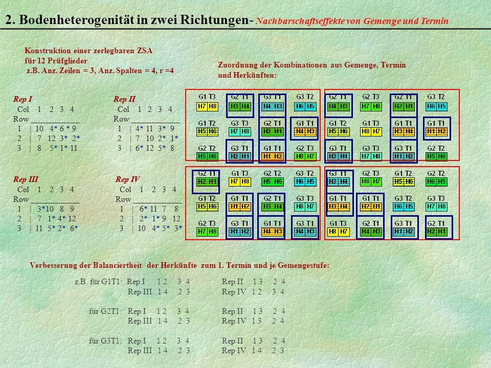 2. Bodenheterogenität in zwei Richtungen- Nachbarschaftseffekte von Gemenge und Termin Konstruktion einer zerlegbaren ZSA für 12 Prüfglieder z.B. Anz.