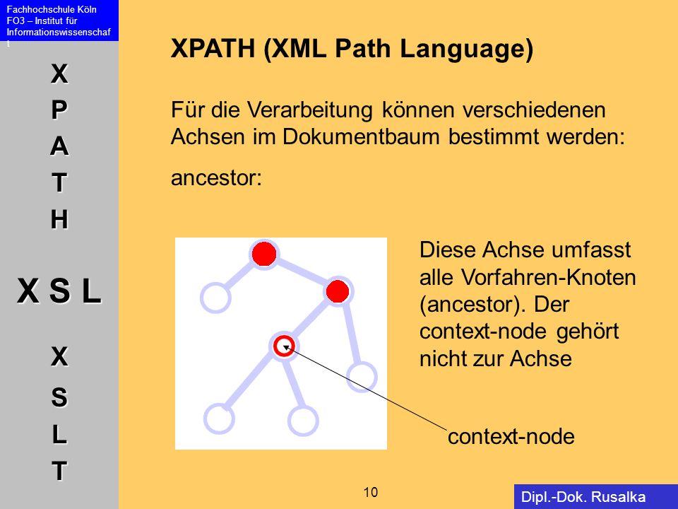 XPATH X S L XSLT Fachhochschule Köln FO3 – Institut für Informationswissenschaf t 10 Dipl.-Dok. Rusalka Offer XPATH (XML Path Language) Für die Verarb