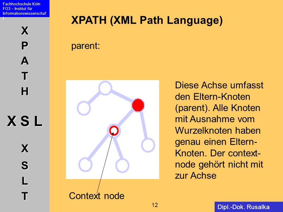 XPATH X S L XSLT Fachhochschule Köln FO3 – Institut für Informationswissenschaf t 12 Dipl.-Dok. Rusalka Offer XPATH (XML Path Language) parent: Diese