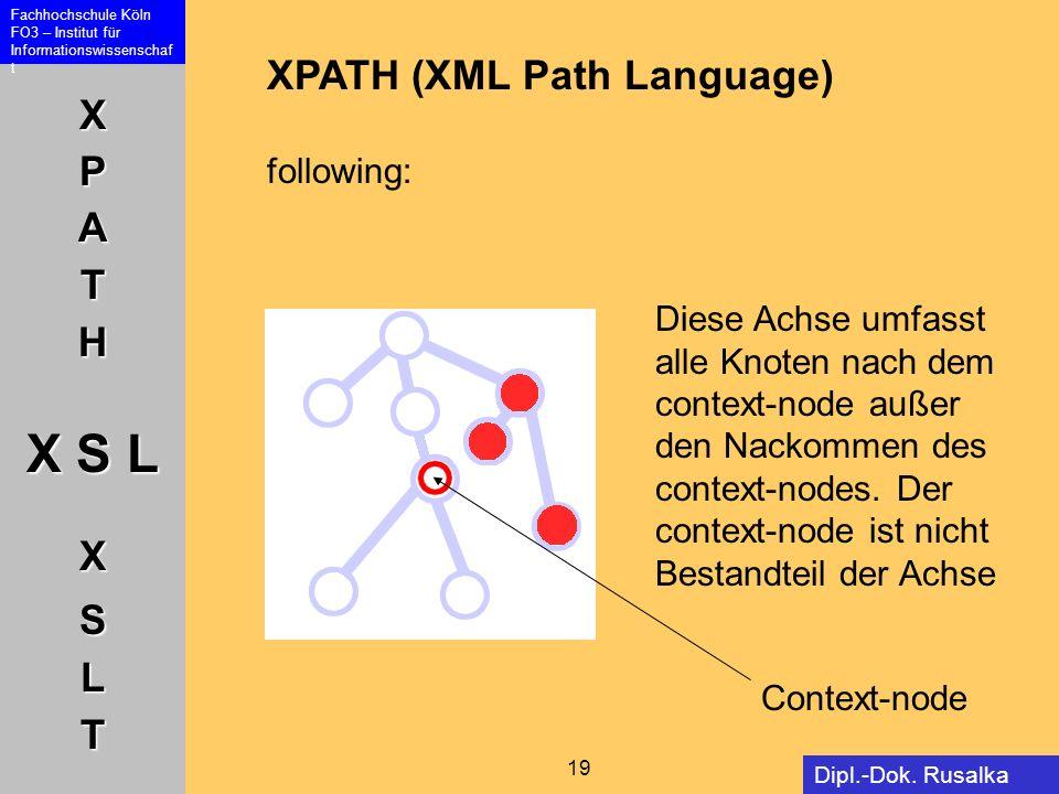 XPATH X S L XSLT Fachhochschule Köln FO3 – Institut für Informationswissenschaf t 19 Dipl.-Dok. Rusalka Offer XPATH (XML Path Language) following: Die
