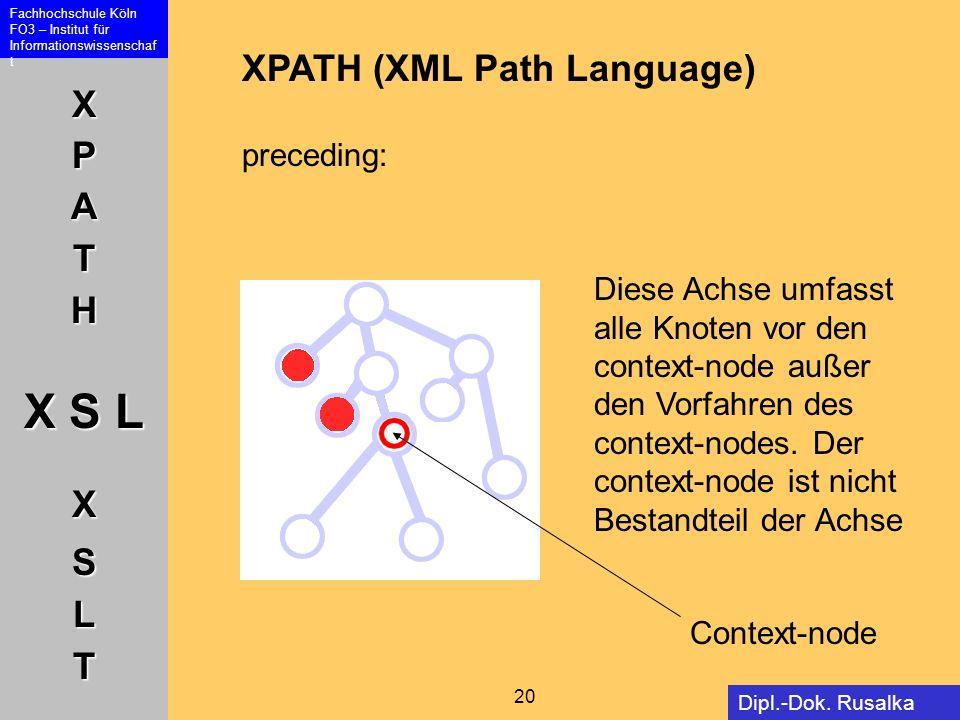 XPATH X S L XSLT Fachhochschule Köln FO3 – Institut für Informationswissenschaf t 20 Dipl.-Dok. Rusalka Offer XPATH (XML Path Language) preceding: Die