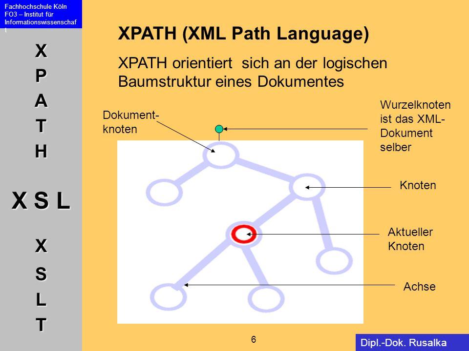 XPATH X S L XSLT Fachhochschule Köln FO3 – Institut für Informationswissenschaf t 6 Dipl.-Dok. Rusalka Offer XPATH (XML Path Language) XPATH orientier