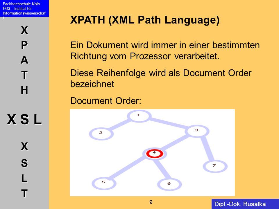 XPATH X S L XSLT Fachhochschule Köln FO3 – Institut für Informationswissenschaf t 9 Dipl.-Dok. Rusalka Offer XPATH (XML Path Language) Ein Dokument wi