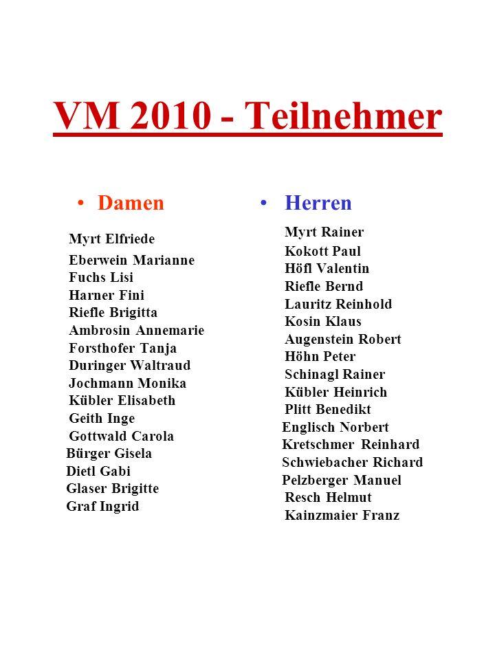VM 2010 - Teilnehmer Damen Myrt Elfriede Eberwein Marianne Fuchs Lisi Harner Fini Riefle Brigitta Ambrosin Annemarie Forsthofer Tanja Duringer Waltrau