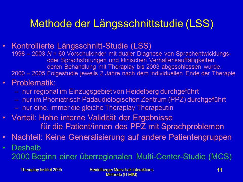 Theraplay Institut 2005Heidelberger Marschak Interaktions Methode (H-MIM) 11 Methode der Längsschnittstudie (LSS) Kontrollierte Längsschnitt-Studie (L