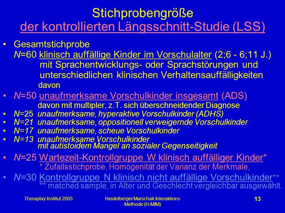 Theraplay Institut 2005Heidelberger Marschak Interaktions Methode (H-MIM) 13 Stichprobengröße der kontrollierten Längsschnitt-Studie (LSS) Gesamtstich