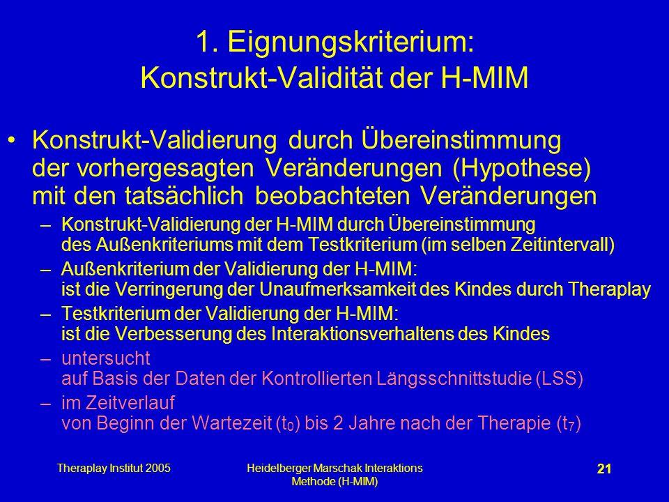 Theraplay Institut 2005Heidelberger Marschak Interaktions Methode (H-MIM) 21 1. Eignungskriterium: Konstrukt-Validität der H-MIM Konstrukt-Validierung