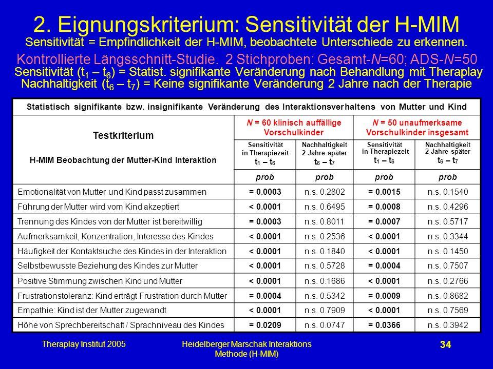 Theraplay Institut 2005Heidelberger Marschak Interaktions Methode (H-MIM) 34 2. Eignungskriterium: Sensitivität der H-MIM Sensitivität = Empfindlichke