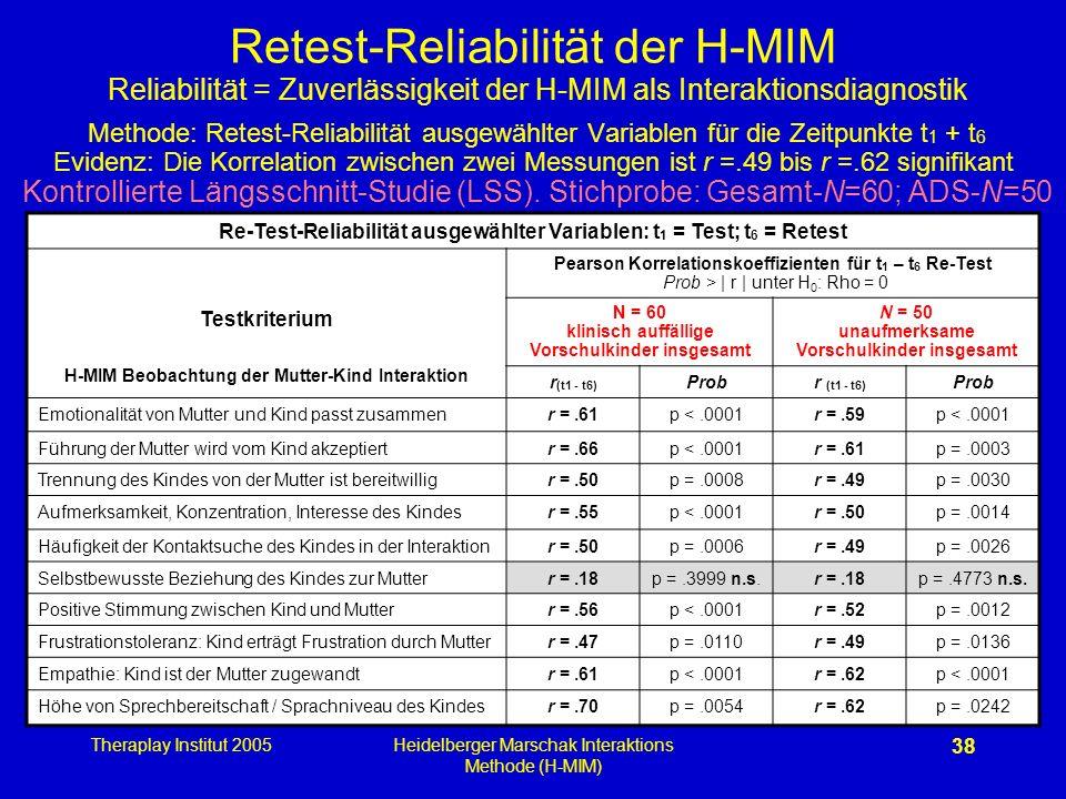 Theraplay Institut 2005Heidelberger Marschak Interaktions Methode (H-MIM) 38 Retest-Reliabilität der H-MIM Reliabilität = Zuverlässigkeit der H-MIM al