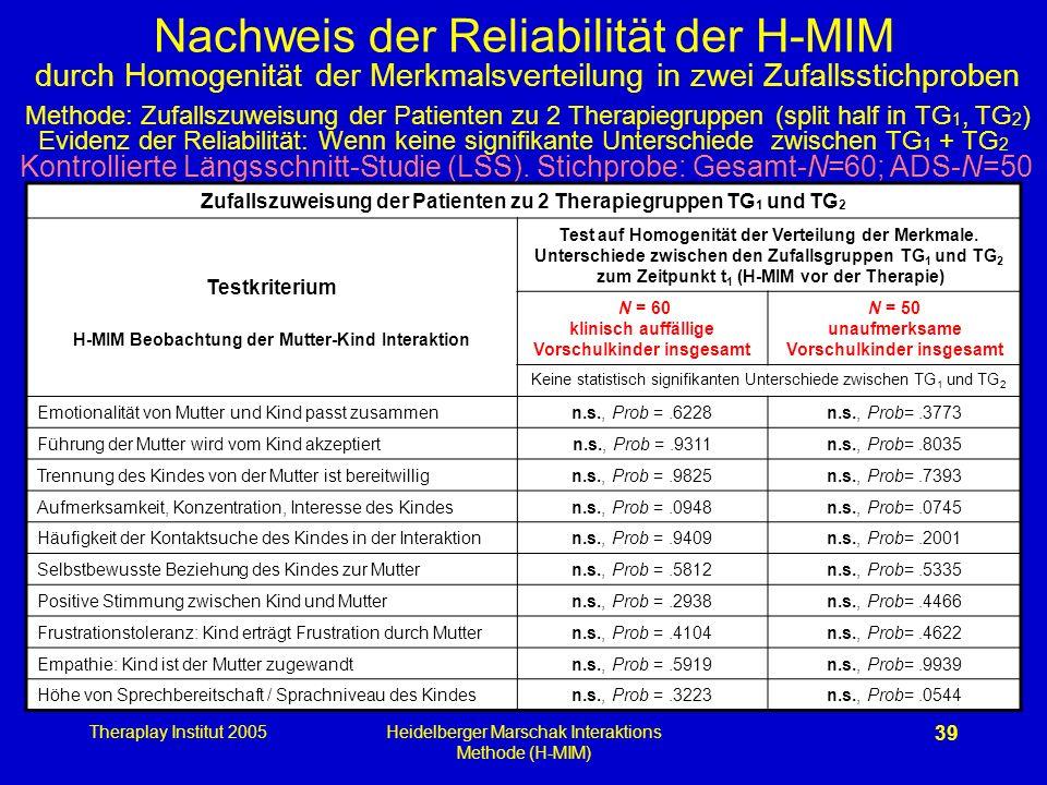Theraplay Institut 2005Heidelberger Marschak Interaktions Methode (H-MIM) 39 Nachweis der Reliabilität der H-MIM durch Homogenität der Merkmalsverteil