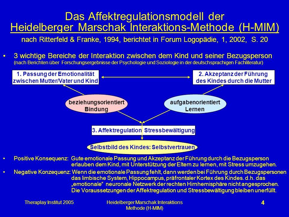 Theraplay Institut 2005Heidelberger Marschak Interaktions Methode (H-MIM) 4 Das Affektregulationsmodell der Heidelberger Marschak Interaktions-Methode