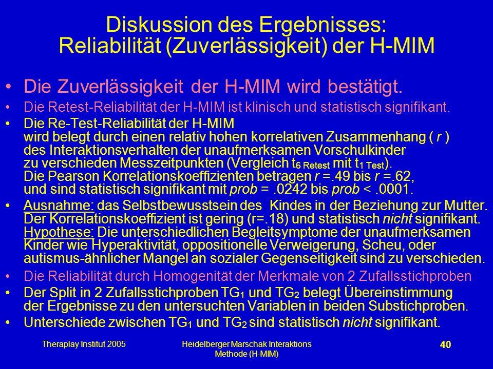 Theraplay Institut 2005Heidelberger Marschak Interaktions Methode (H-MIM) 40 Diskussion des Ergebnisses: Reliabilität (Zuverlässigkeit) der H-MIM Die
