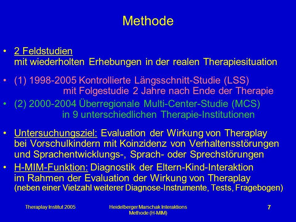 Theraplay Institut 2005Heidelberger Marschak Interaktions Methode (H-MIM) 7 Methode 2 Feldstudien mit wiederholten Erhebungen in der realen Therapiesi
