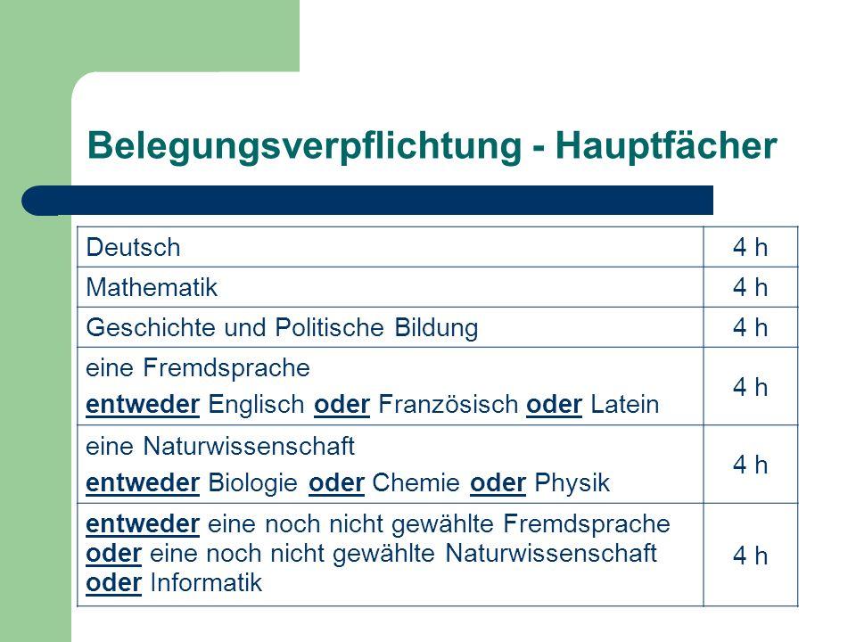 Belegungsverpflichtung - Hauptfächer Deutsch 4 h Mathematik 4 h Geschichte und Politische Bildung 4 h eine Fremdsprache entweder Englisch oder Französ