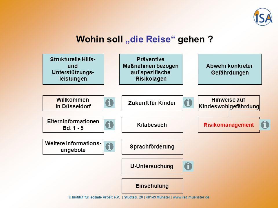 © Institut für soziale Arbeit e.V. | Studtstr. 20 | 48149 Münster | www.isa-muenster.de Strukturelle Hilfs- und Unterstützungs- leistungen Willkommen