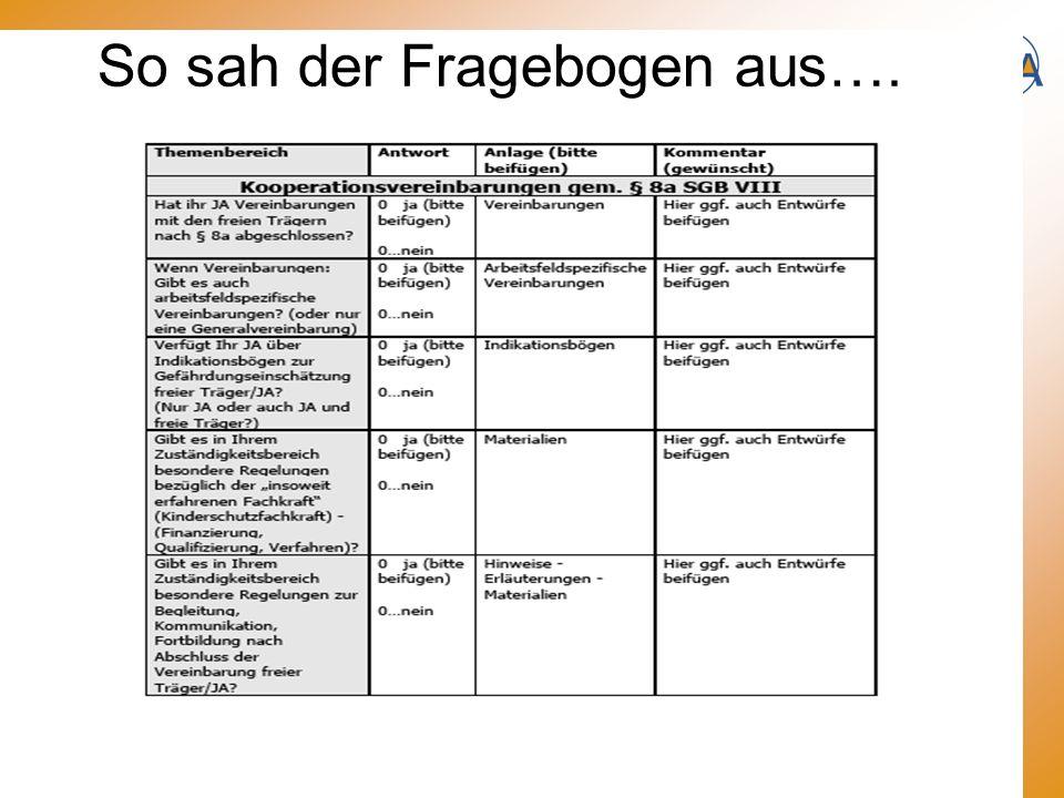 © Institut für soziale Arbeit e.V. | Studtstr. 20 | 48149 Münster | www.isa-muenster.de 6 So sah der Fragebogen aus….