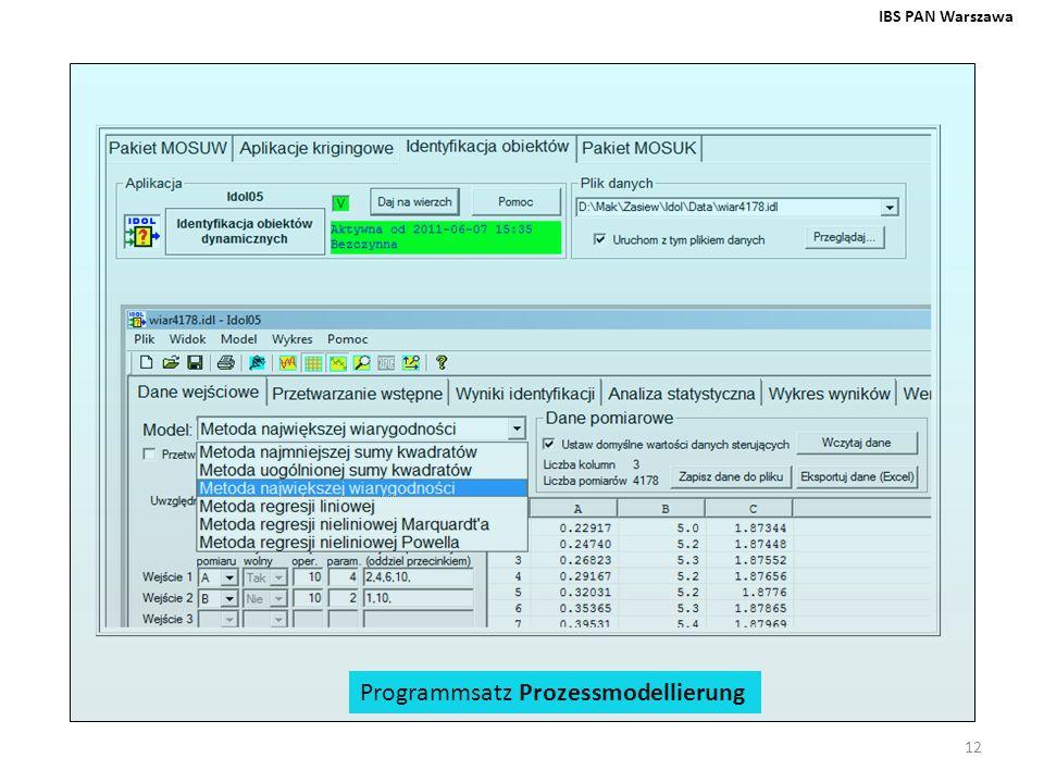 12 IBS PAN Warszawa Programmsatz Prozessmodellierung