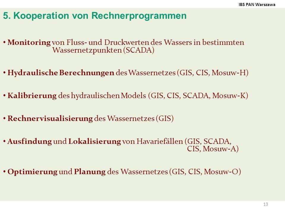 13 IBS PAN Warszawa 5. Kooperation von Rechnerprogrammen Monitoring von Fluss- und Druckwerten des Wassers in bestimmten Wassernetzpunkten (SCADA) Hyd